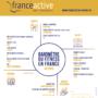 Baromètre du Fitness en France