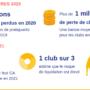 Enquête CERES / Active-FNEAPL Fitness 2020